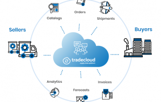 tradecloud supply chain