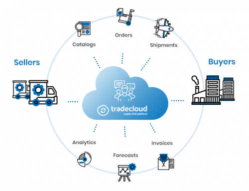 Tradecloud launches open supply chain network for the industry