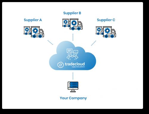 Operationele inkoop automatiseren – Webinar